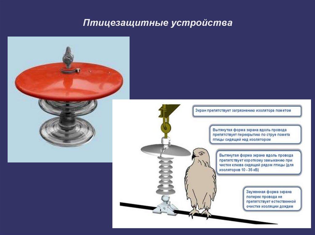 Классификация птицезащитных устройств