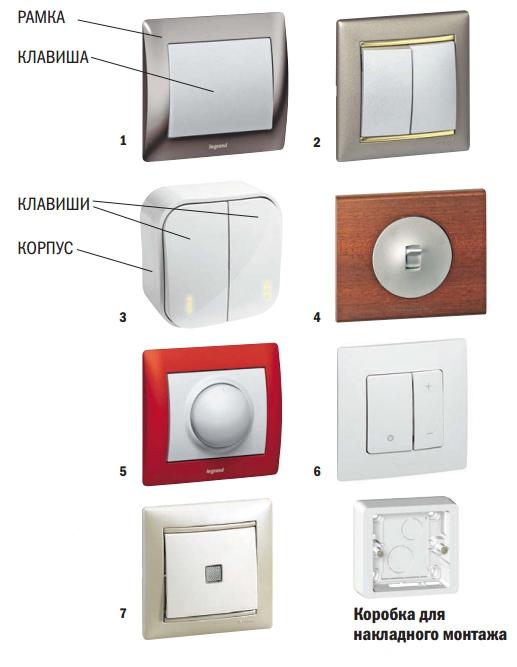 Какие бывают выключатели?