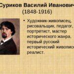 Краткая биография Сурикова Василия Ивановича